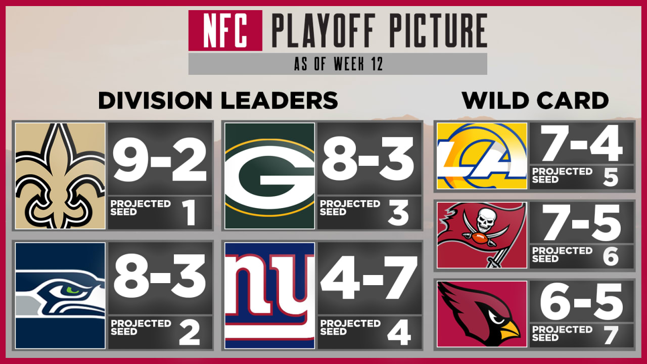 Nfc Playoff Picture Week 13