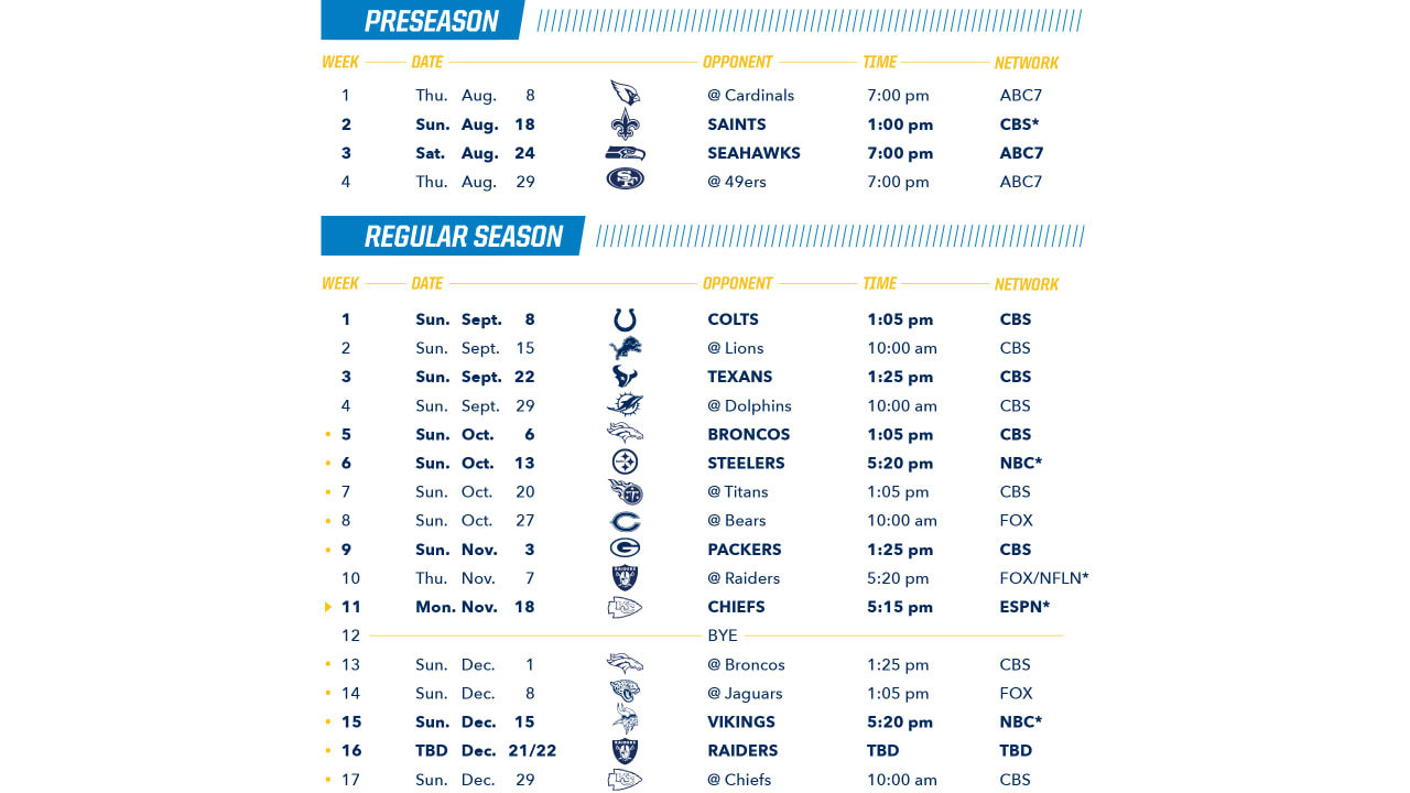 Chargers 2019 Schedule Announced