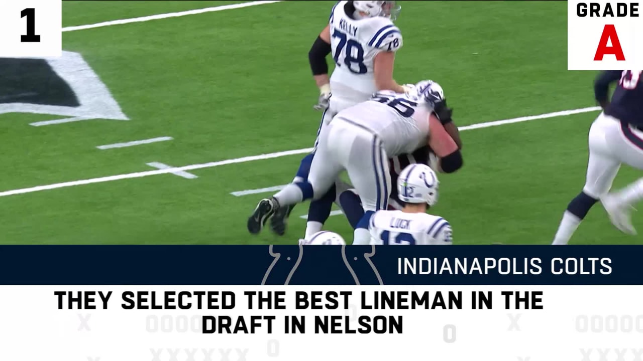 Nfln 2018 Rookie Report Cards For All 32 Nfl Teams