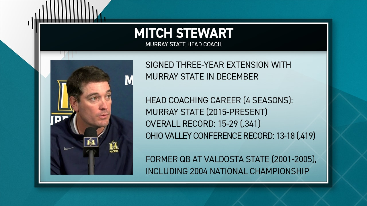 Interview: Murray State Head Coach Mitch Stewart