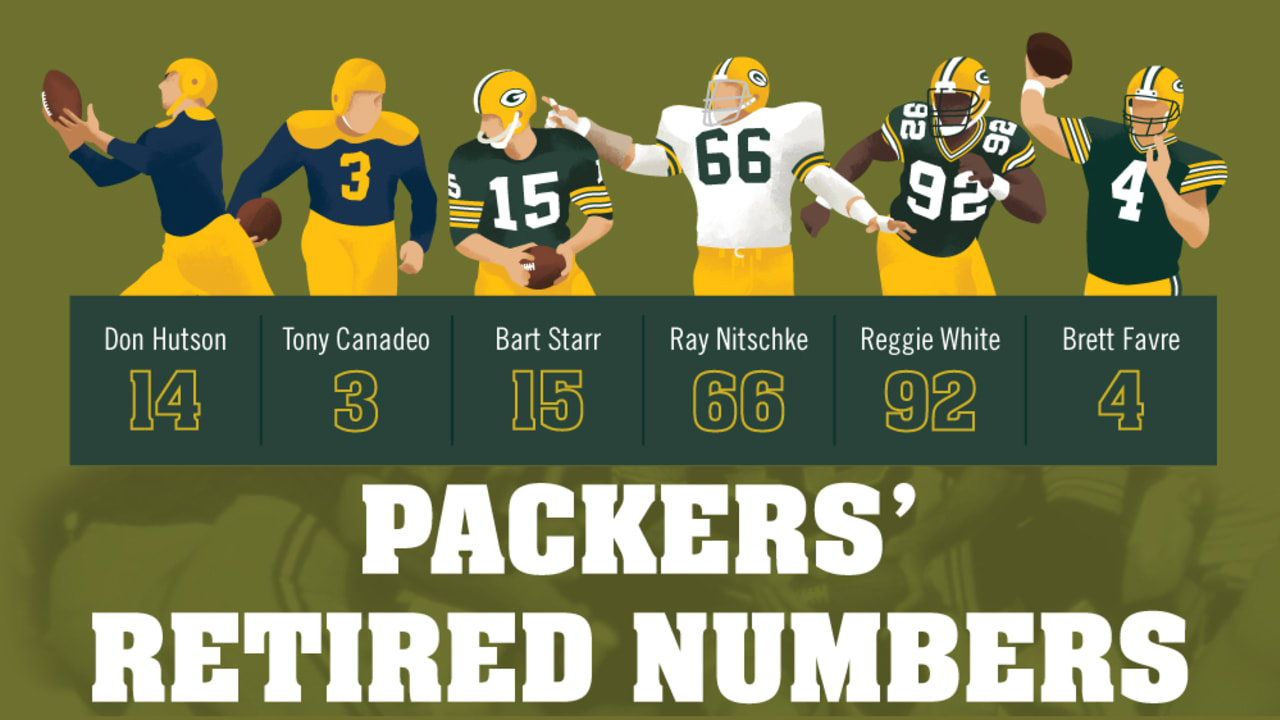 check out 12b5c 09d98 Infographic: Packers' retired numbers