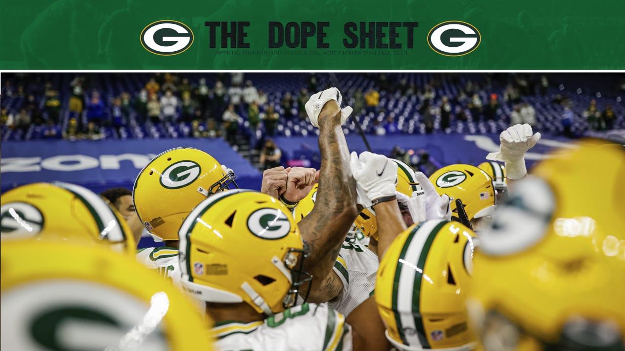 Packers' 2020 season-ending Dope Sheet