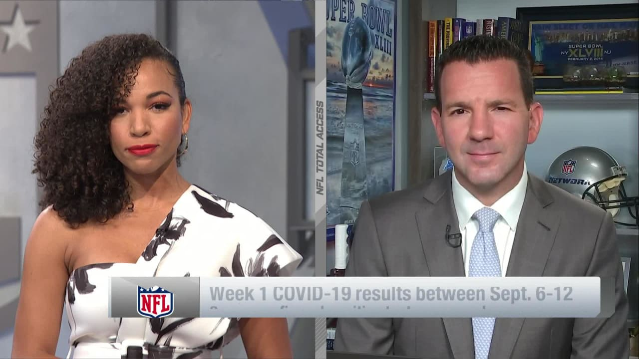 Rapoport Just Two Confirmed Positive Covid 19 Player Cases After Week 1