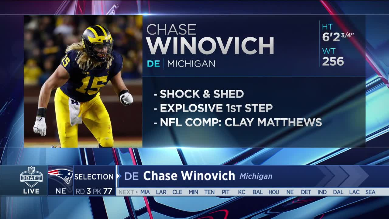 Patriots select Michigan DE Chase Winovich No  77 in the
