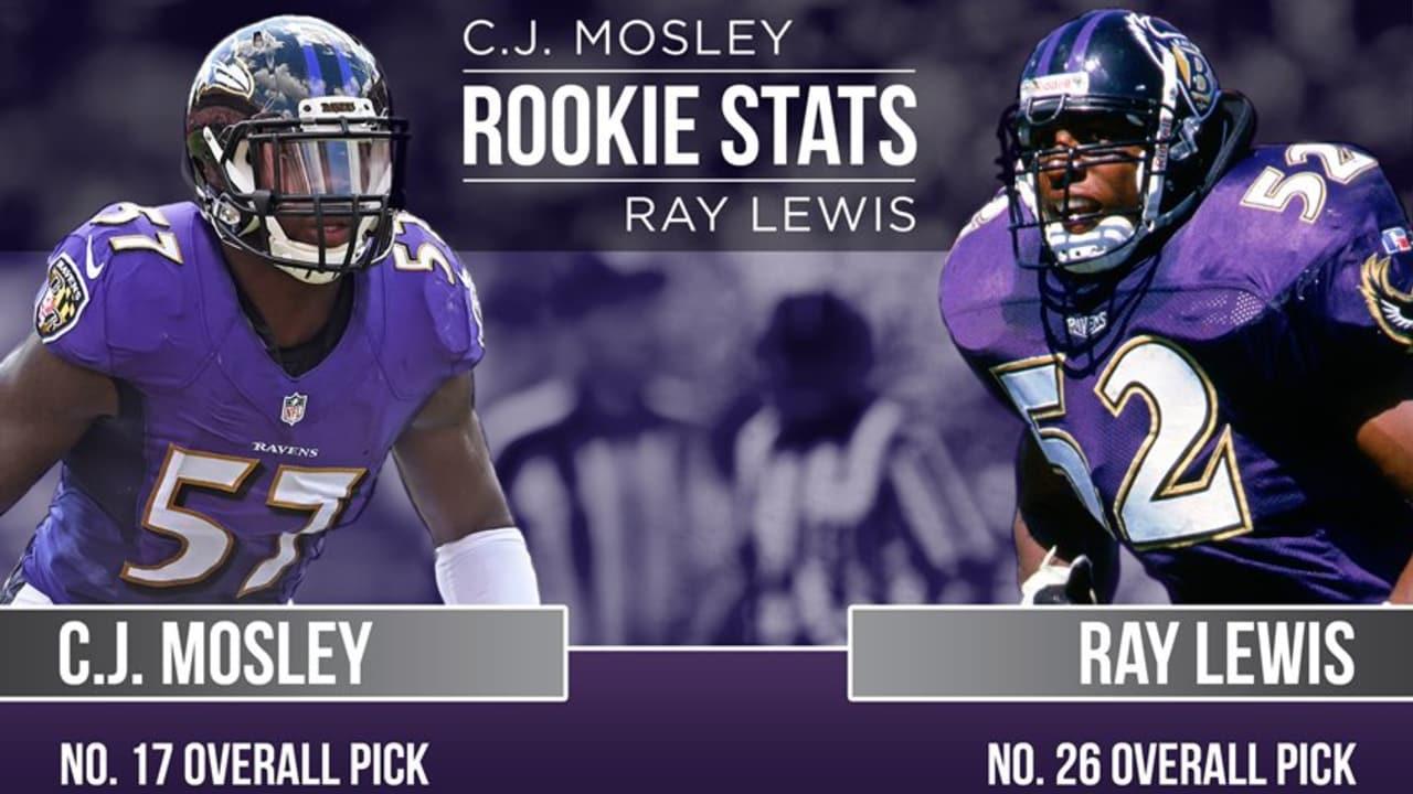 Infographic: C.J. Mosley vs. Ray Lewis Rookie Seasons