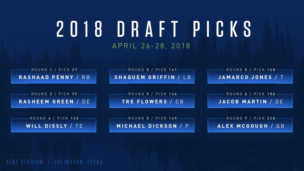 The Seahawks 2018 NFL Draft Cl...