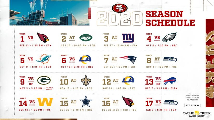 12 Observations From 49ers 2020 Nfl Schedule