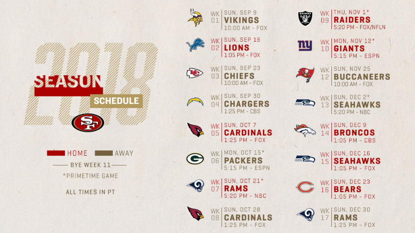 Forty Niners Schedule 2019 8 Takeaways from 49ers 2018 Schedule