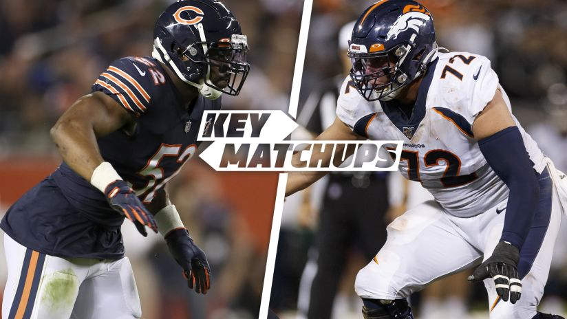 ChicagoBears com | The Official Website of the Chicago Bears