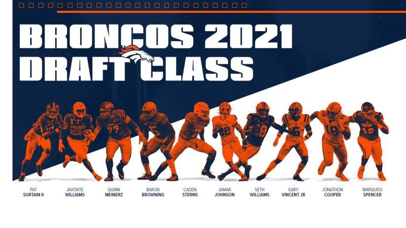 National media evaluate the Broncos' 2021 draft class