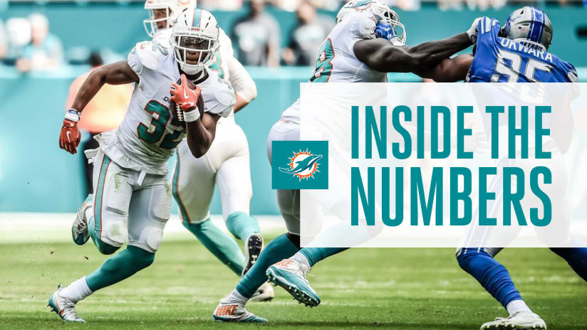 0c36bc792 Before we break down the Dolphins' Thursday night history, let's examine Kenyan  Drake's long touchdown run in statistical terms.
