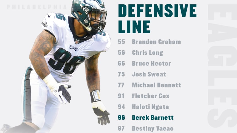 Eagles Roster Breakdown Defense And Special Teams