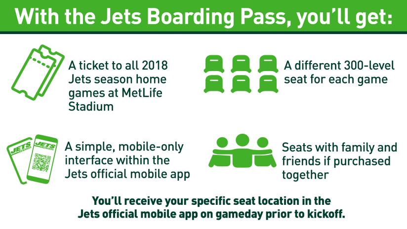 New York Jets Boarding Pass