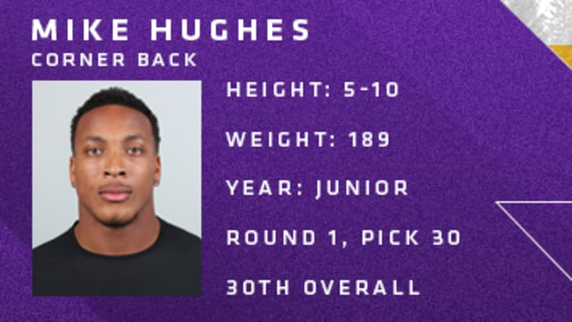 260103ad Vikings Select Central Florida CB Mike Hughes In Round 1