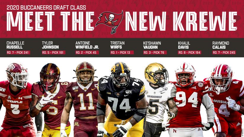 bucs 2020 full nfl draft class bucs 2020 full nfl draft class