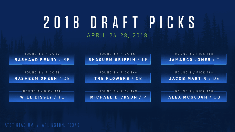 6688fda20275ed The Seahawks started Day 1 of the 2018 NFL Draft by trading back to acquire  more picks