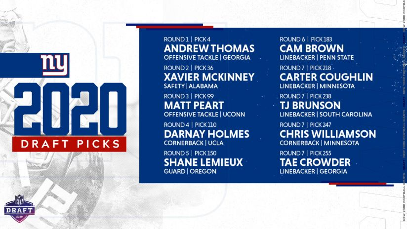 2020 Nfl Draft Giants Draft Class Expert Reactions