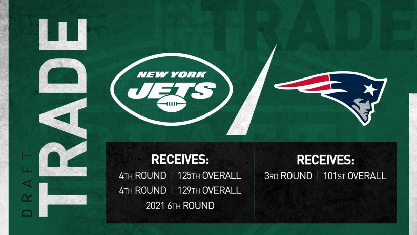 2020 NFL Draft: Jets Select _, _, 101st-overall Pick