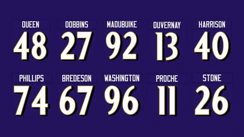 Ravens Announce Jersey Numbers for Rookie Draft Class