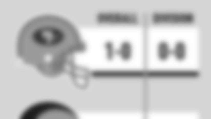 091013-rivals-report-insert.jpg