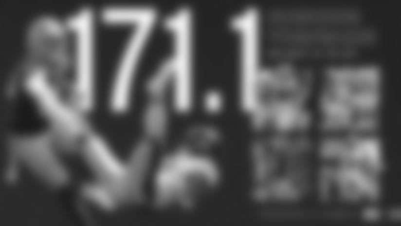 8Week-Stats-TW-4
