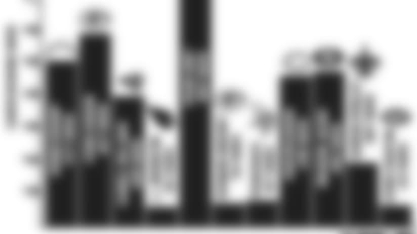 051613-gore-stats2.jpg