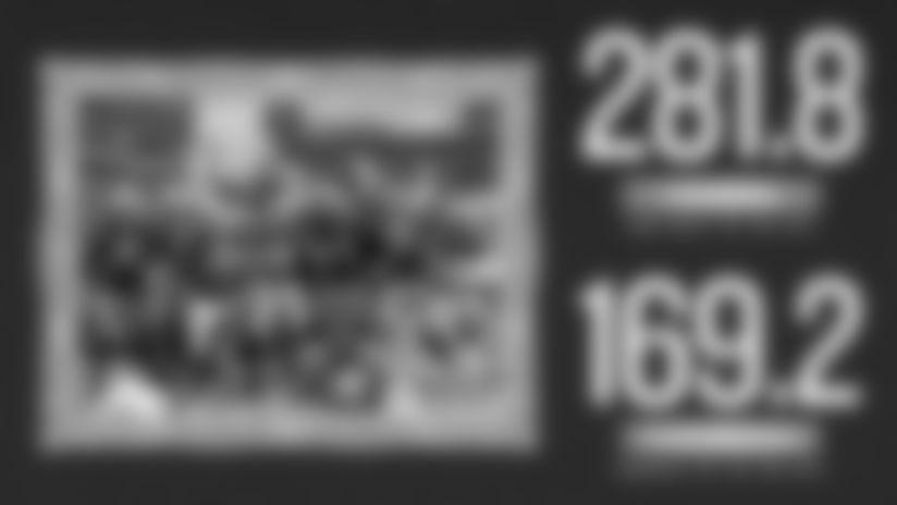 2019Season-Stats-2-16x9