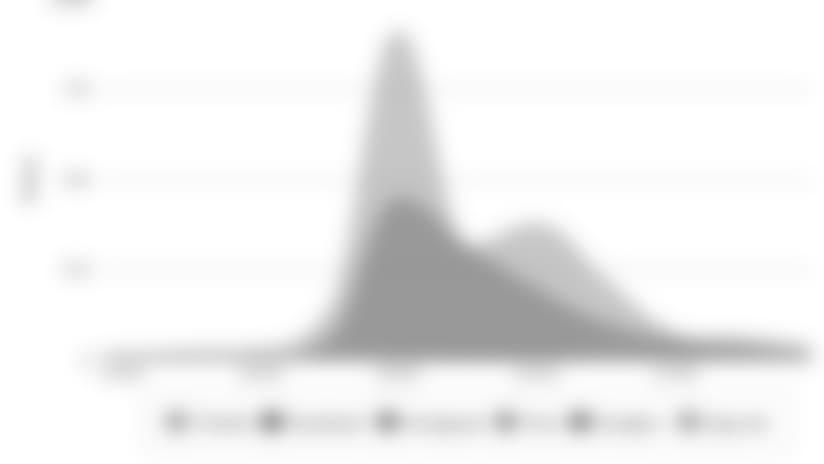 080314-tagboard-chart2.jpg