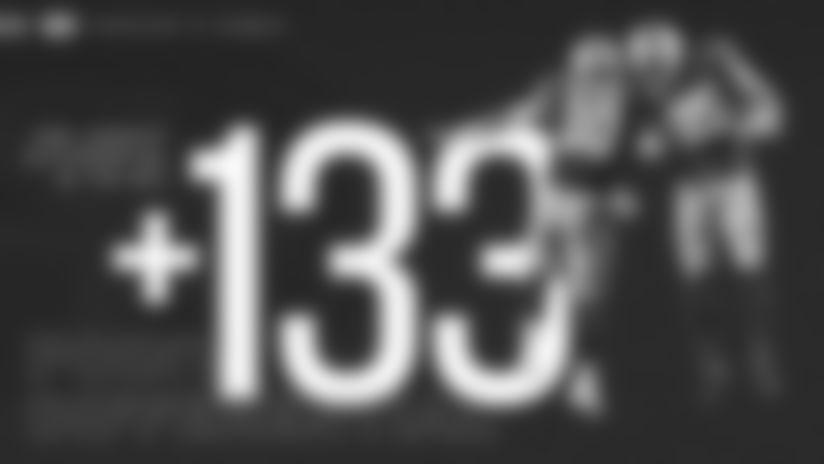 8Week-Stats-TW-2