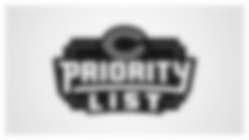 Priority List - Tickets Index