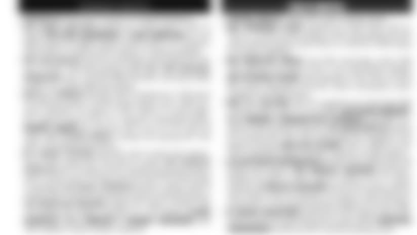 Week 1 Capsules- notes4