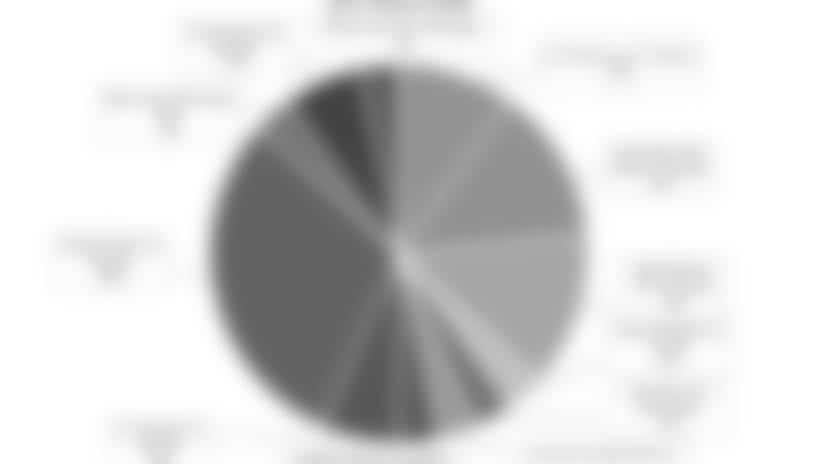 Mock_Draft_Chart_2017_V3_Article.jpg