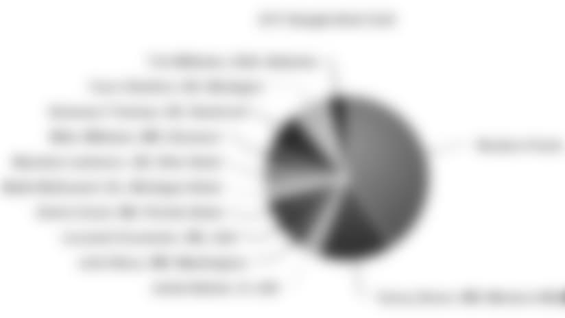 17-Mock_Draft_Chart1.jpg