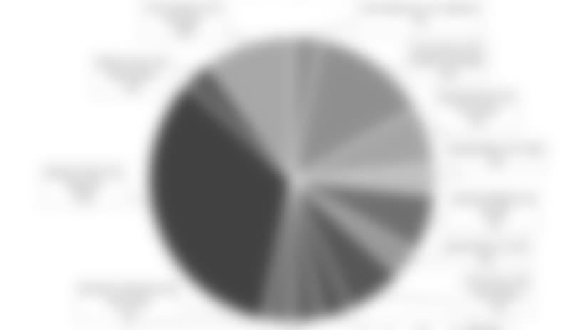 170314-Mock_Draft_Chart_Article.JPG