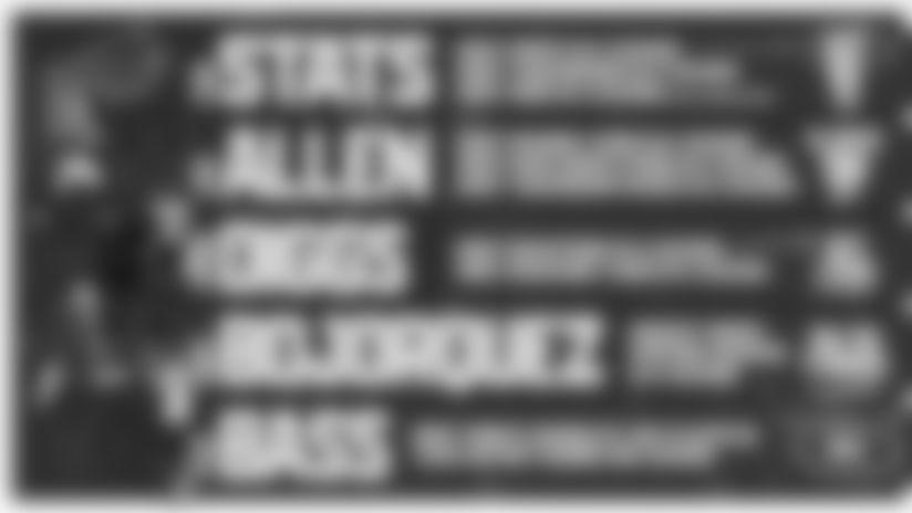 bills-2020-team-records