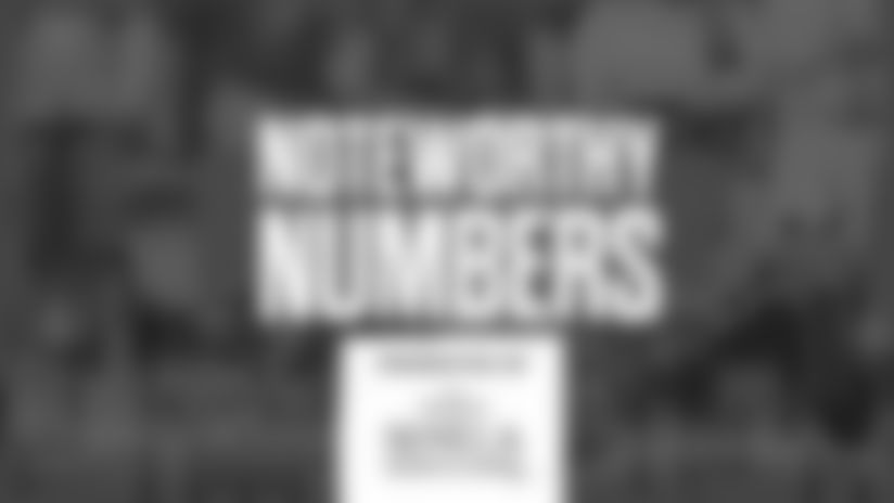 noteworhty-numbers-blue