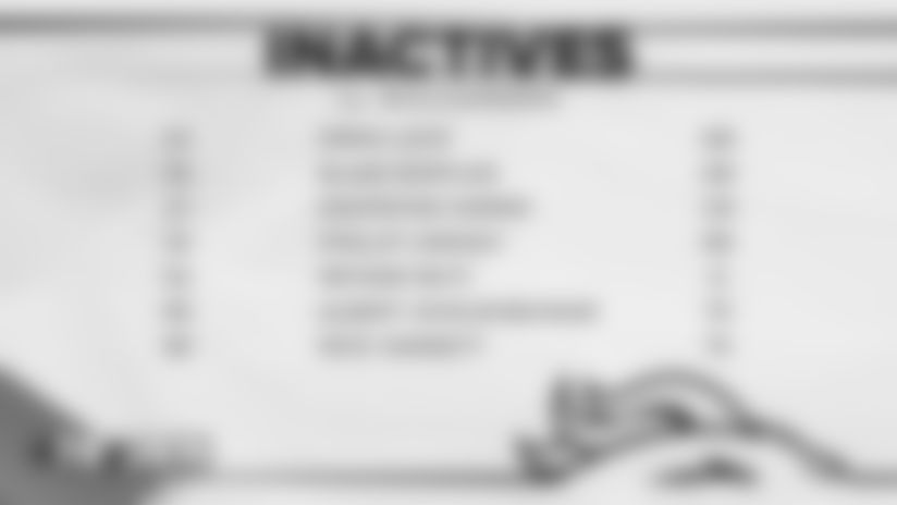 200927_Inactives_list