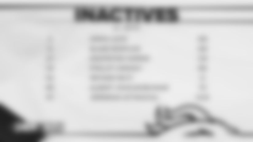 201001_Inactives_list