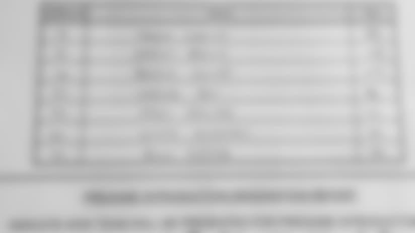161204_inactive_list.jpg