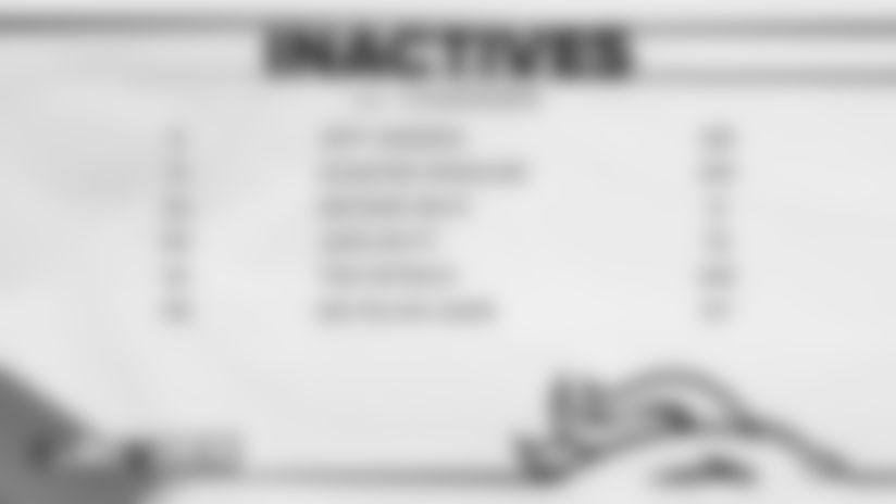 201101_inactive_list