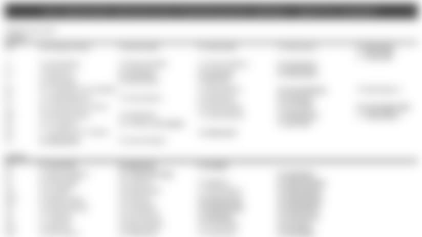 160808_depth_chart.jpg