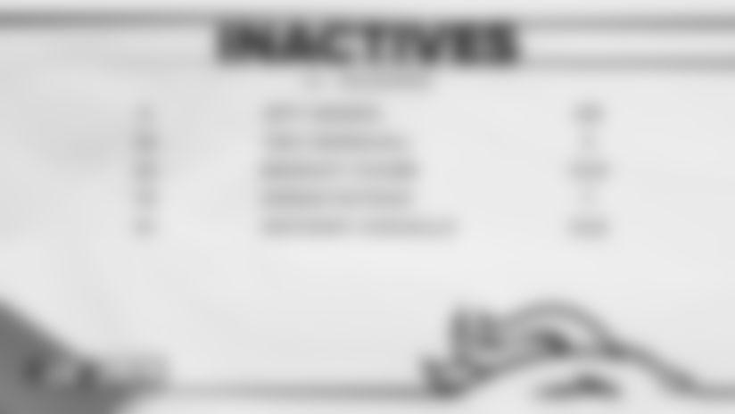 210103_Inactive_list