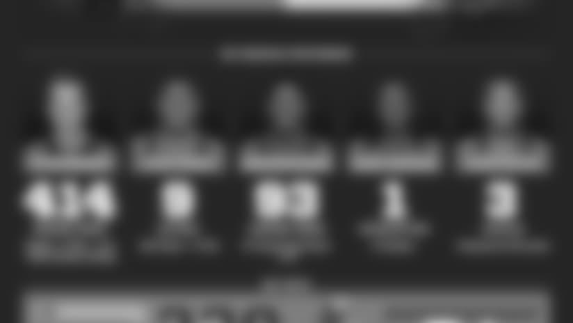 1311008_numbers_ins.jpg