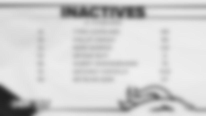 200920_inactive_list