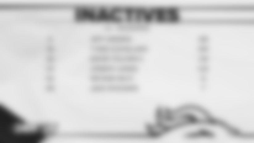 201115_INACTIVE_list