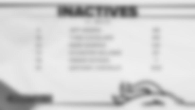 201219_Inactive_list