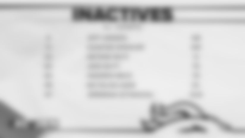 201025_Inactive_list