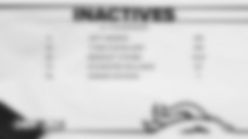 201227_inactive_list