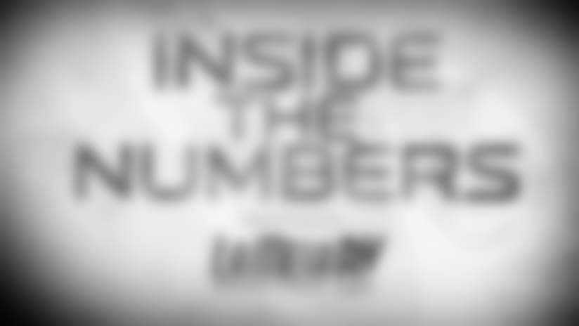Inside The Numbers - Something's Gotta Give