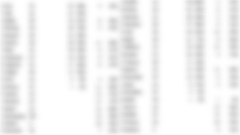 122214-SnapCounts-Chart.jpg